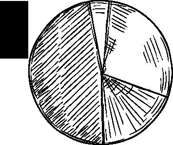 גרף פתיחות